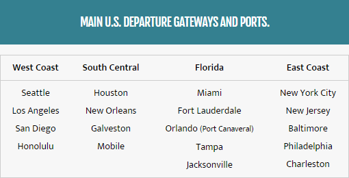 us-departure-gateways-ports